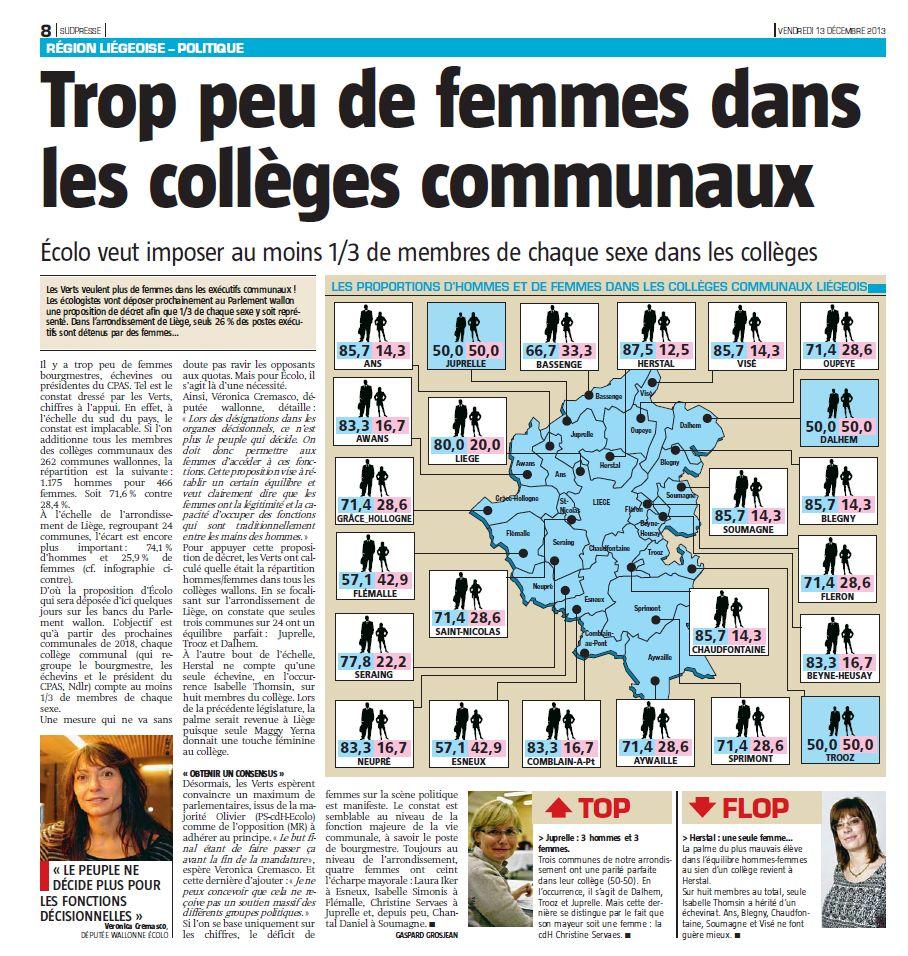 20131213 Parité ds collège communaux_Vero